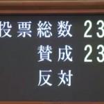 2015年9月9日 公認心理師法案が参議院本会議にて全会一致で可決される