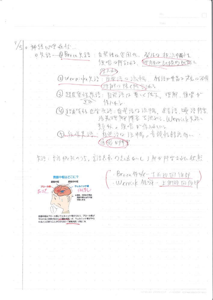 公認心理師試験勉強ノート1