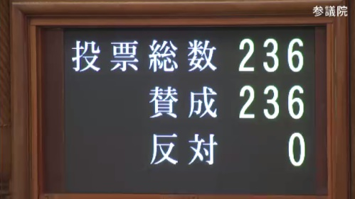 参議院本会議 決議
